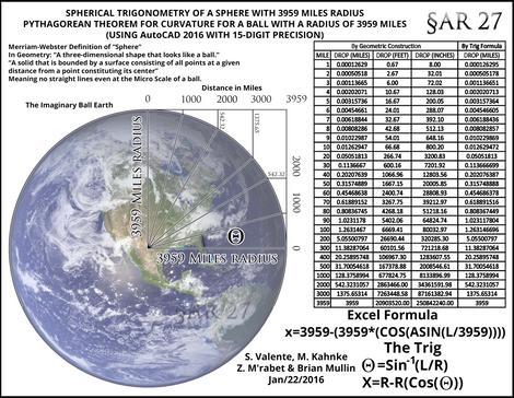 Debate Topic Pro Spherical Vs Flat Earth Con Debate Org