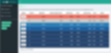Campaigns Dashboard.png