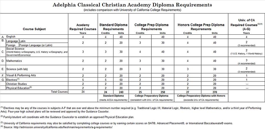 Diploma 08Apr2021.png