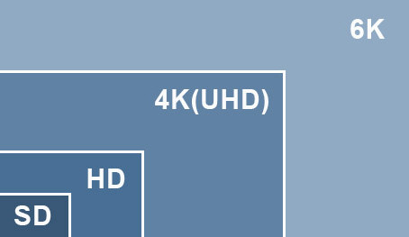 Why is 4K a Must for Long-Term Time-lapse?