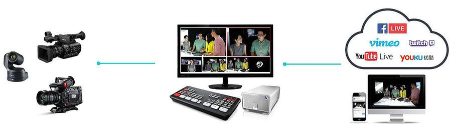 alta video livestream webcast process.jp