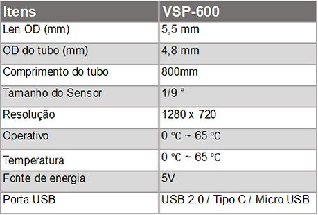 vsp600 launch forta tech