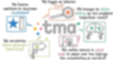 TMA Methode uitleg TMA Talent Center