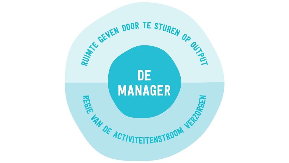 De manager een van de drie rollen van dienend leidinggeven