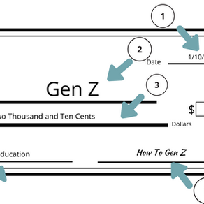 The Three Most IMPORTANT Personal Finance Basics to Know as a Gen Zer