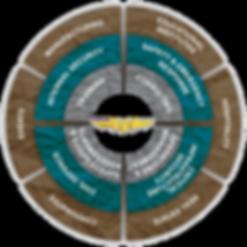 MI Logo 12345.png