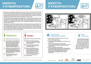 Identita v kyberprostoru