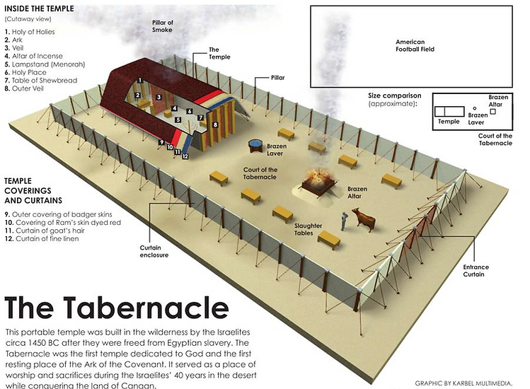 The Tabernacle Sam Dancey 1.png