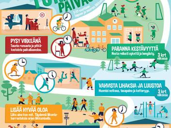 Suunnittelu ja yhteistyö tuovat onnistumisia - Harrastamisen Suomen malli pönkittää liikkumissuositu