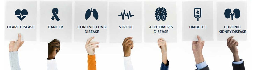 chronic-disease-leading.jfif