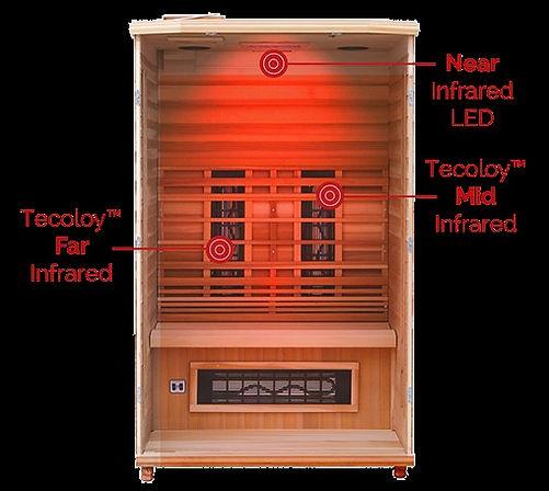 full-spectrum-sauna.jpg
