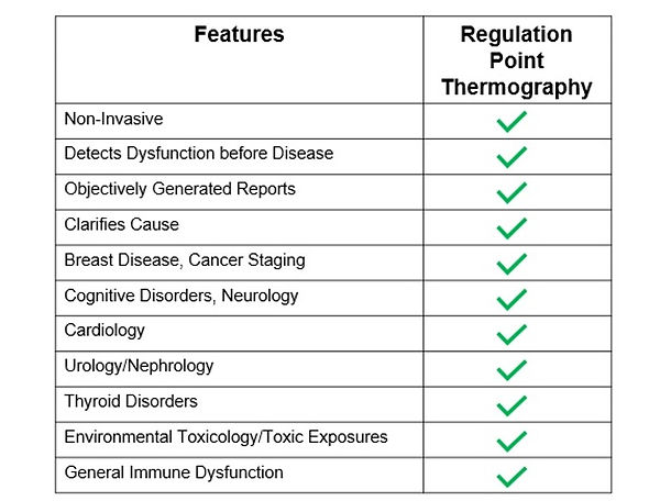 Regulation Thermo Feature List.jpg