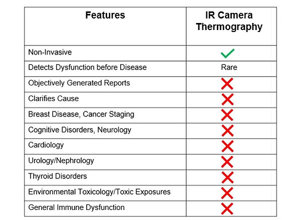 Camera Thermo Feature List.jpg
