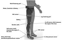 foldable arm.jpg