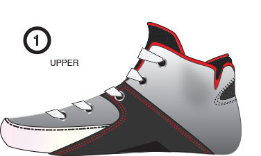 The Breakdown: Parts of a sneaker