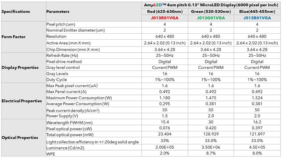 "JBD 0.13"" Performance Specs"