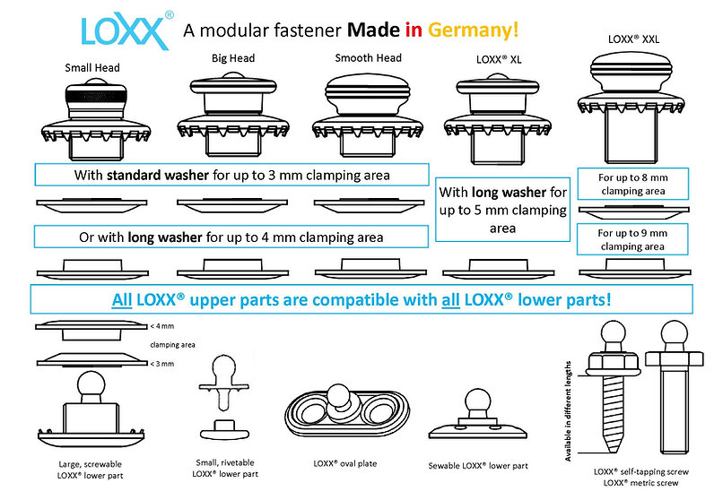 LOXX fasteners for solar panels