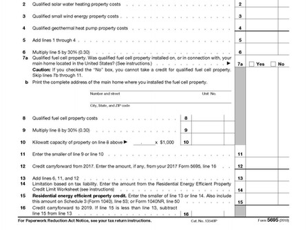 IRS publishes Form 5695 for 2018