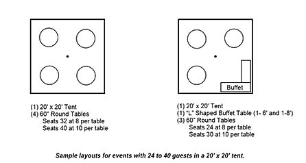 tent layout