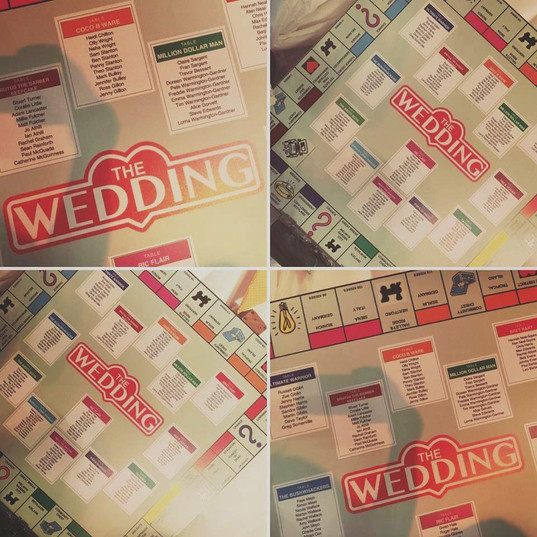 Zoe and Russell's Table Plan