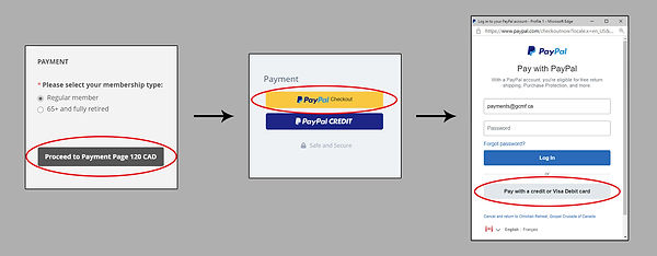 GCMF-PayPal-Instruct-ENG.jpg