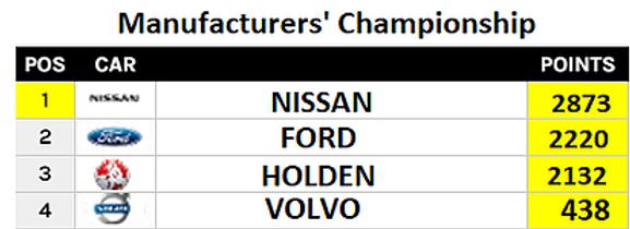 manufacturer points.png