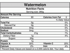 watermelon-nutrition-facts-300x228.gif.png