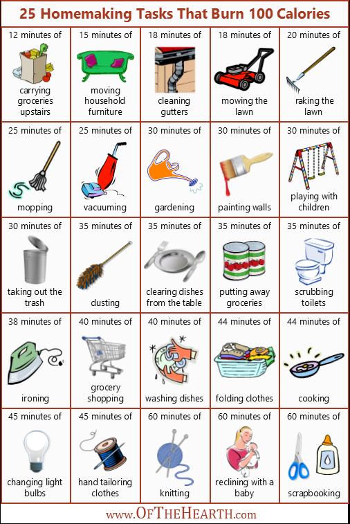 25-Homemaking-Tasks-That-Burn-100-Calories.png
