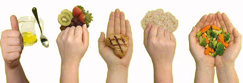 PORTION TELLER: DESTINY IN THE PALM OF YOUR HAND