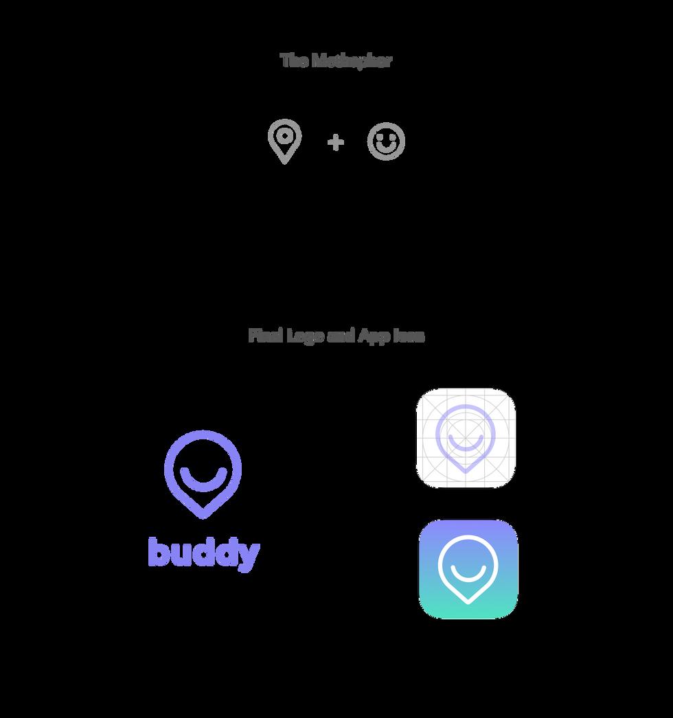 UX_UI_Design_buddy_app-3.png