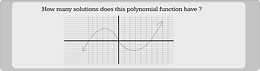 Polynomial Factors and Graphs 0