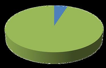 KAP-Diagramm-1.png