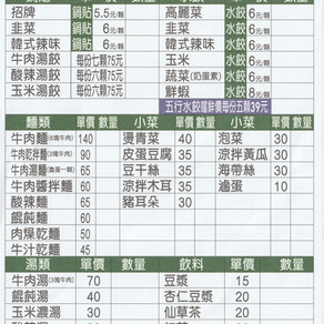 Taiwanese / Chinese Dumpling Menu Translation