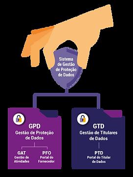 lgpd-compliance-software.png
