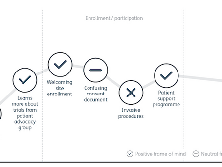 How patient experience mapping can improve patient recruitment and retention