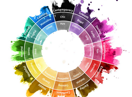 The importance of colour psychology on patient recruitment materials