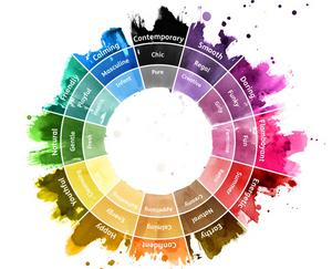 Colour psychology – different colours evoke different emotions