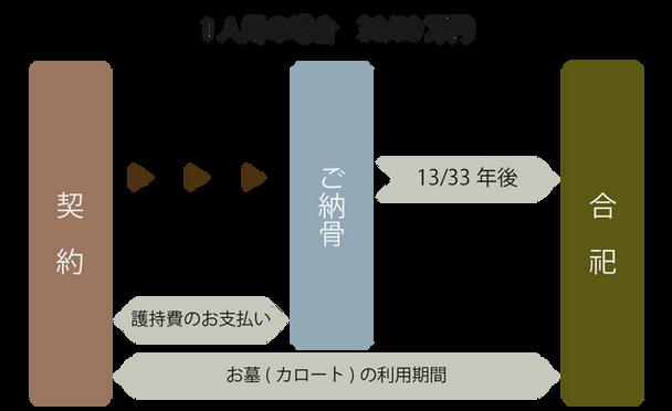 新図2.png