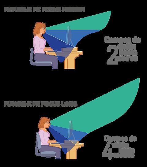 FUTUREX - FX - FOCUS-02.png