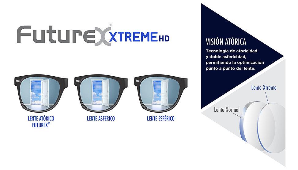 Futurex XtremeHD-01.jpg