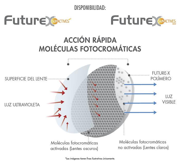 FUTUREX - SUN ACTIVES-01.jpg