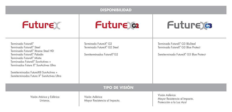 FUTUREX disponibilidad_cuadros-01.jpg