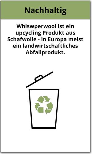 Nachhaltig.png