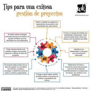 tips para una exitosa gestión de proyect