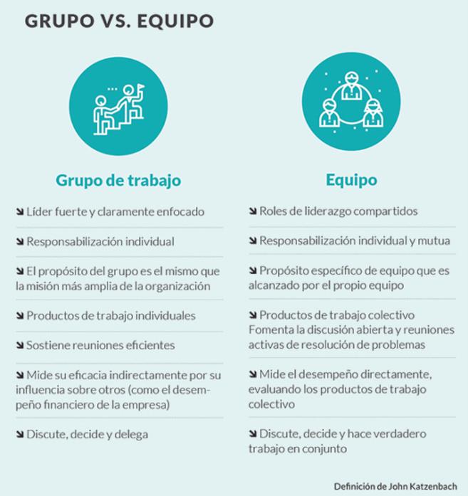 Horizontalidad_nuevo_liderazgo_endeavor_argentina_Emprende_03