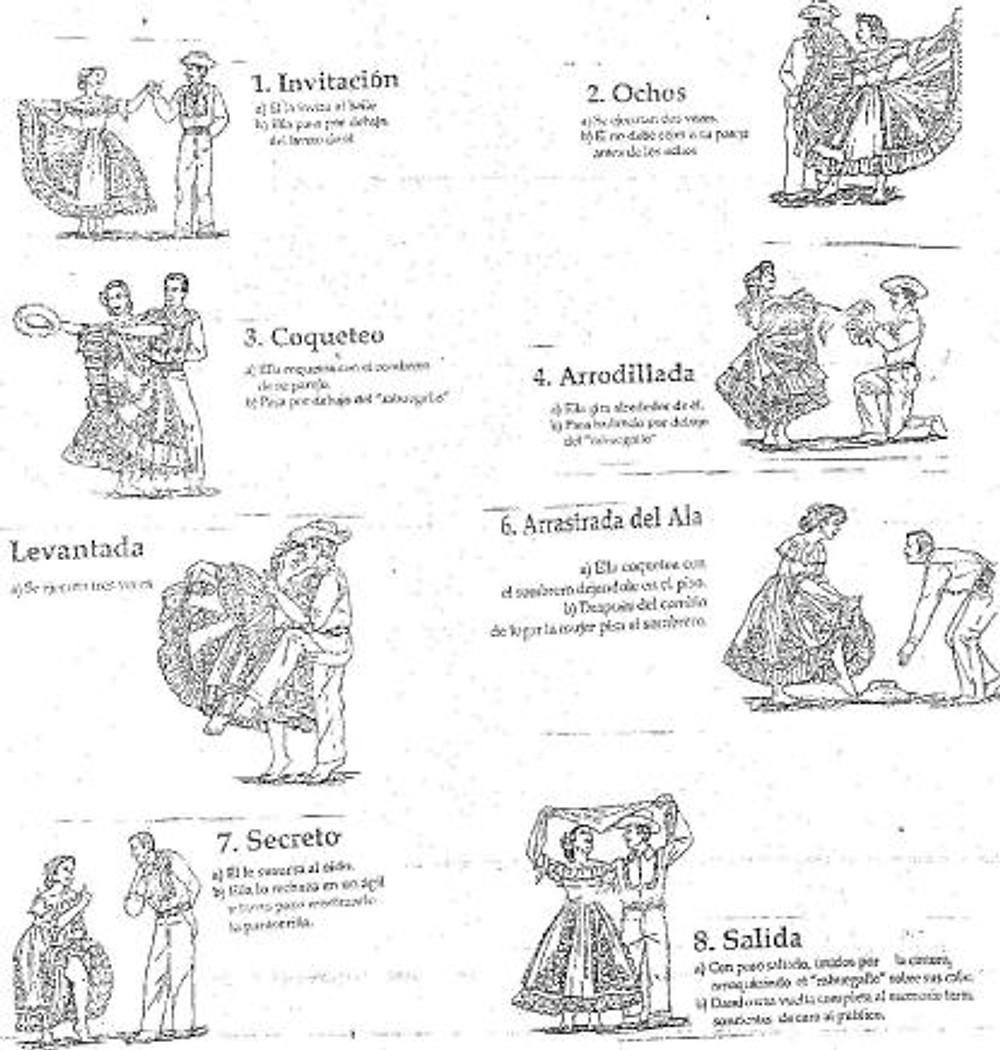 coreografia-del-san-juanero