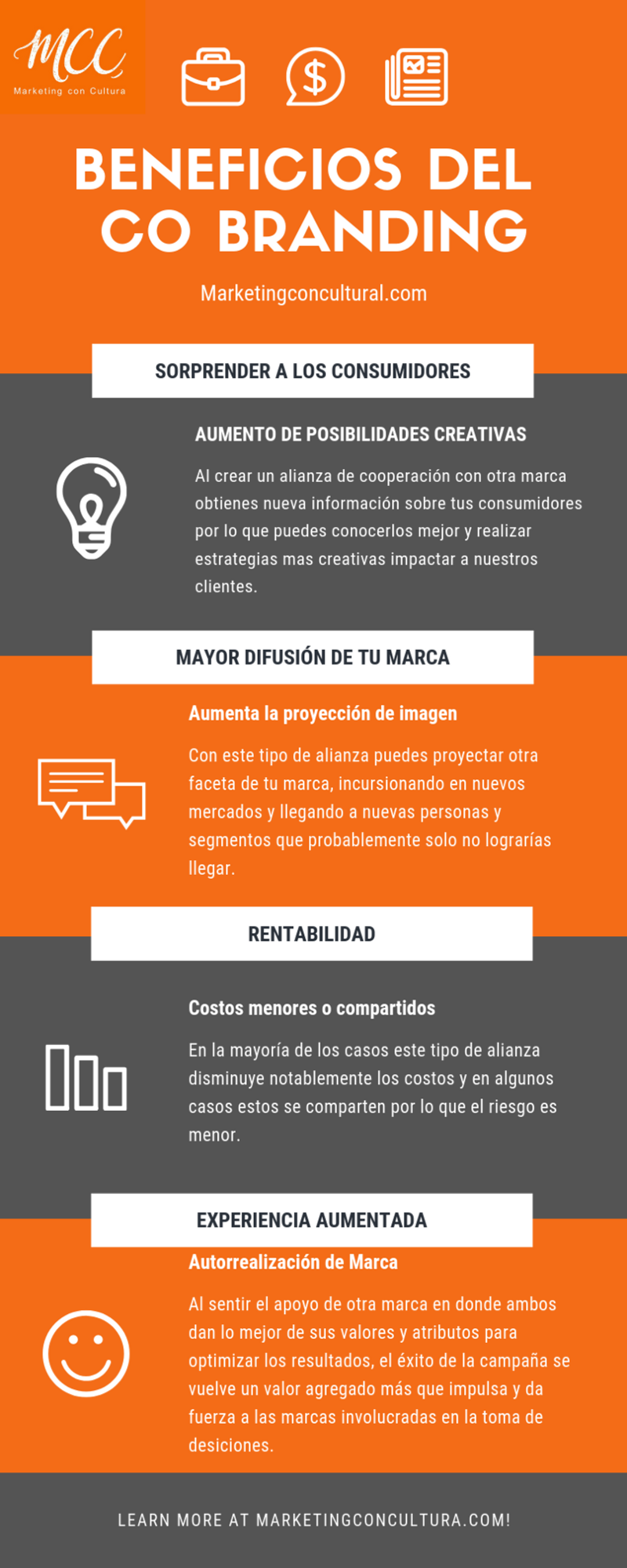 Beneficios del co branding