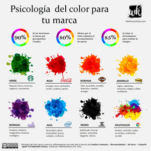 psicologia del color para tu marca.jpg