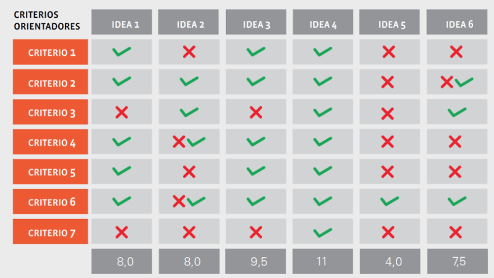 decision-design-thinking-1024x577