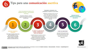 6 tips para una comunicación asertiva.jp